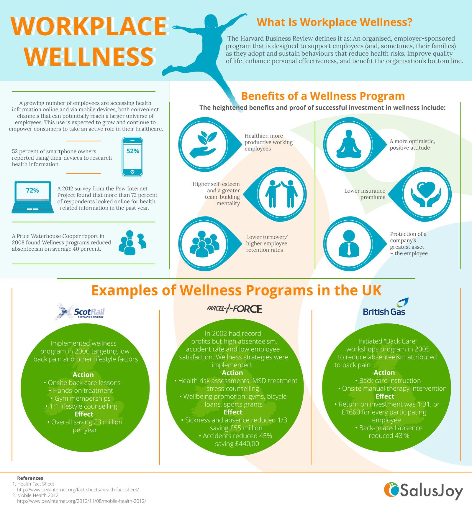 how to develop a wellness program